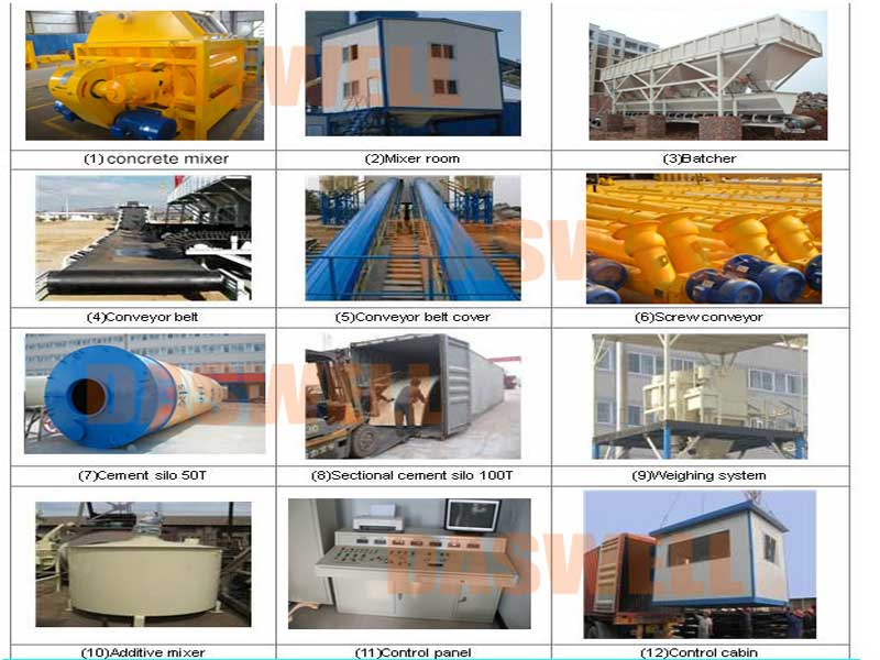 Concrete Batching Plant Components
