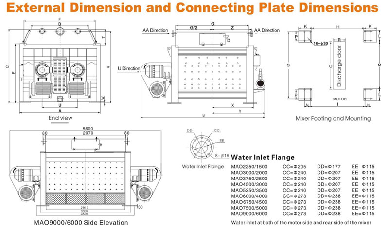 External Dimension and Connecting Plate Dimension