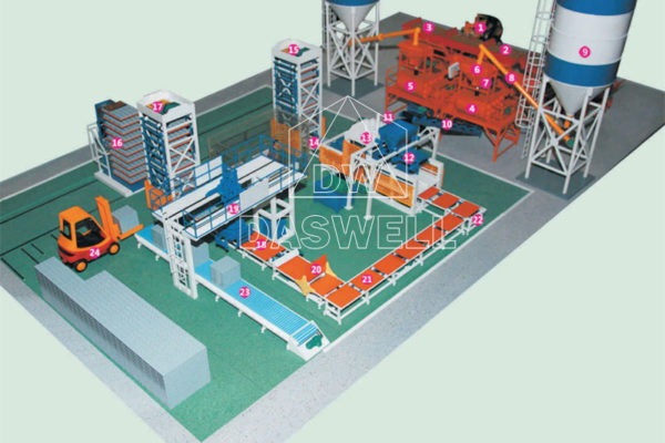 Fully Automatic Concrete Brick Production Line