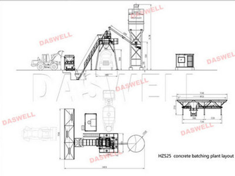 Skip Hopper Concrete Batching Plant Design