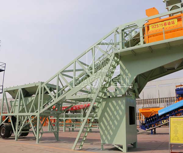 HZS75 Portable Concrete Plant for Sale